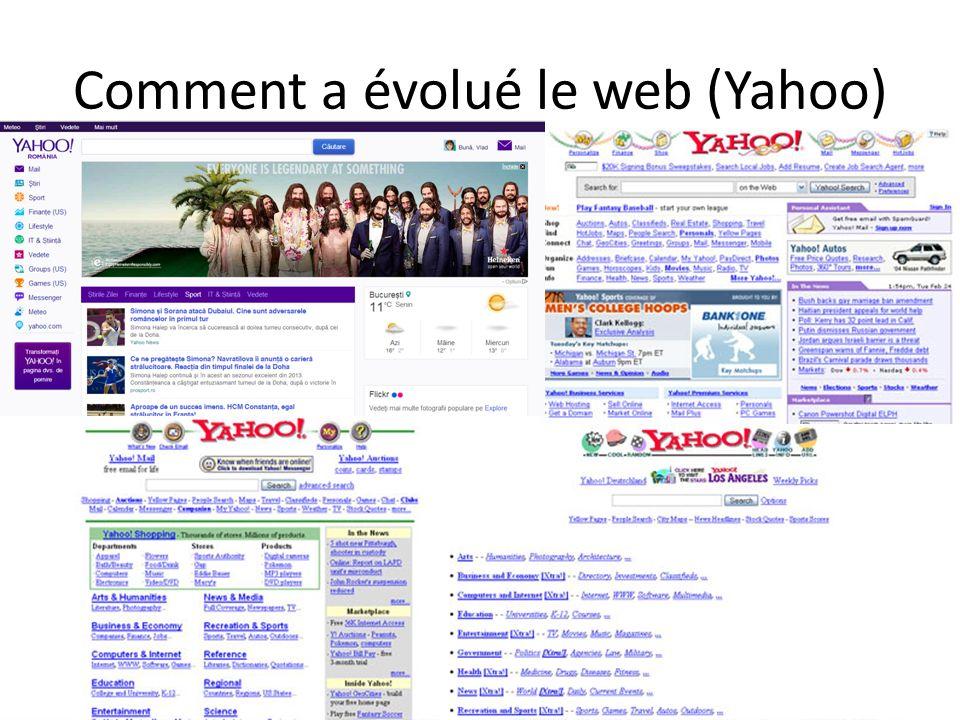Comment a évolué le web (Yahoo)