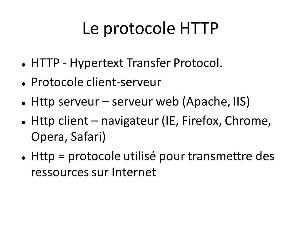 Le protocole HTTP HTTP - Hypertext Transfer Protocol. Protocole client-serveur Http serveur – serveur web (Apache, IIS) Http client – navigateur (IE,