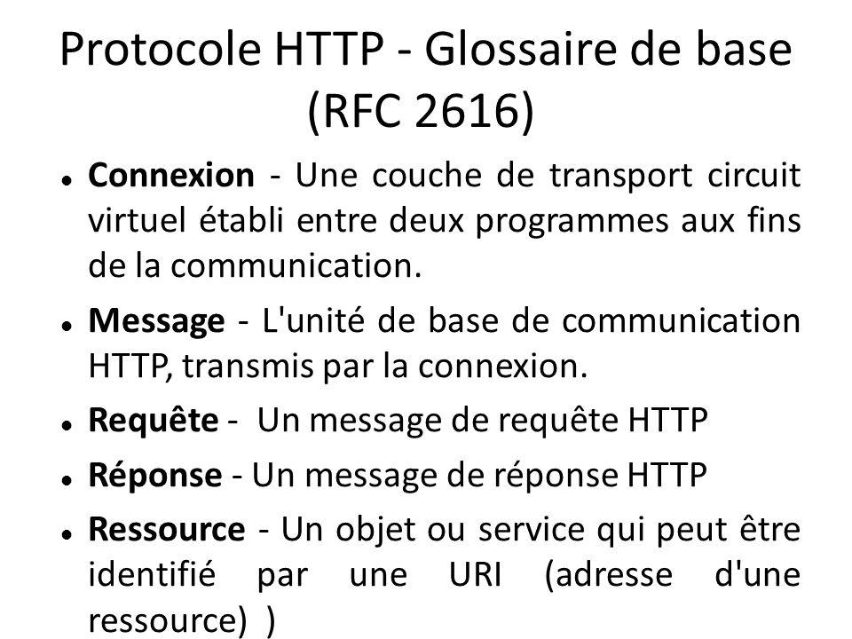 Protocole HTTP - Glossaire de base (RFC 2616) Connexion - Une couche de transport circuit virtuel établi entre deux programmes aux fins de la communic