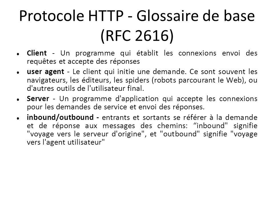 Protocole HTTP - Glossaire de base (RFC 2616) Client - Un programme qui établit les connexions envoi des requêtes et accepte des réponses user agent - Le client qui initie une demande.