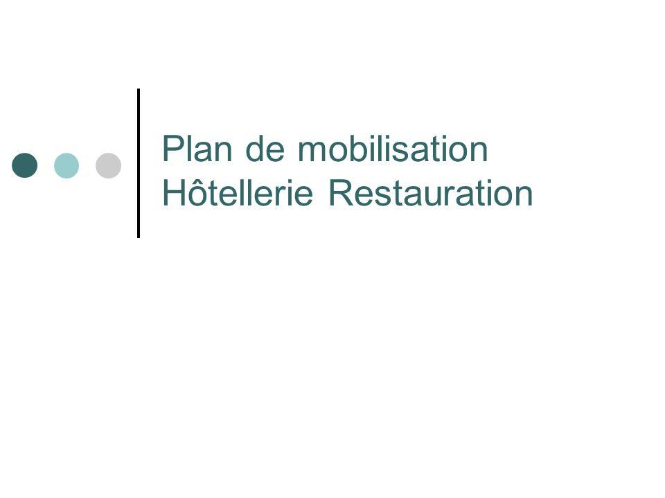 Plan de mobilisation Hôtellerie Restauration