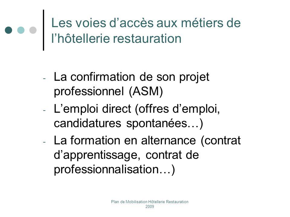 Plan de Mobilisation Hôtellerie Restauration 2009 Les voies daccès aux métiers de lhôtellerie restauration - La confirmation de son projet professionn