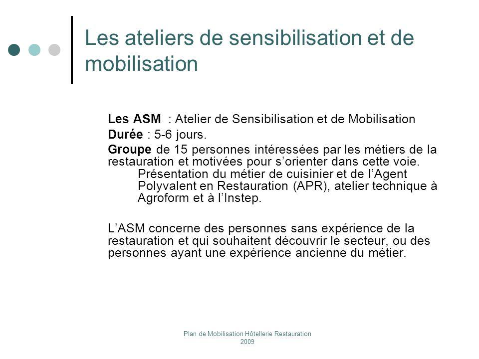 Plan de Mobilisation Hôtellerie Restauration 2009 Les ateliers de sensibilisation et de mobilisation Les ASM : Atelier de Sensibilisation et de Mobili