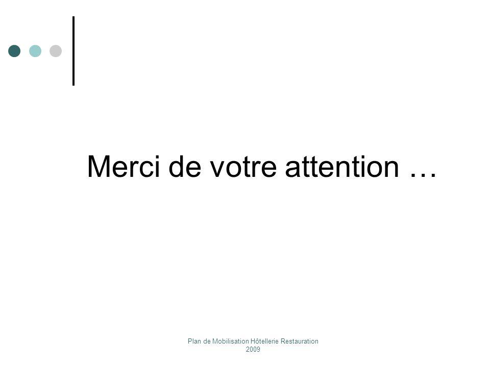 Plan de Mobilisation Hôtellerie Restauration 2009 Merci de votre attention …