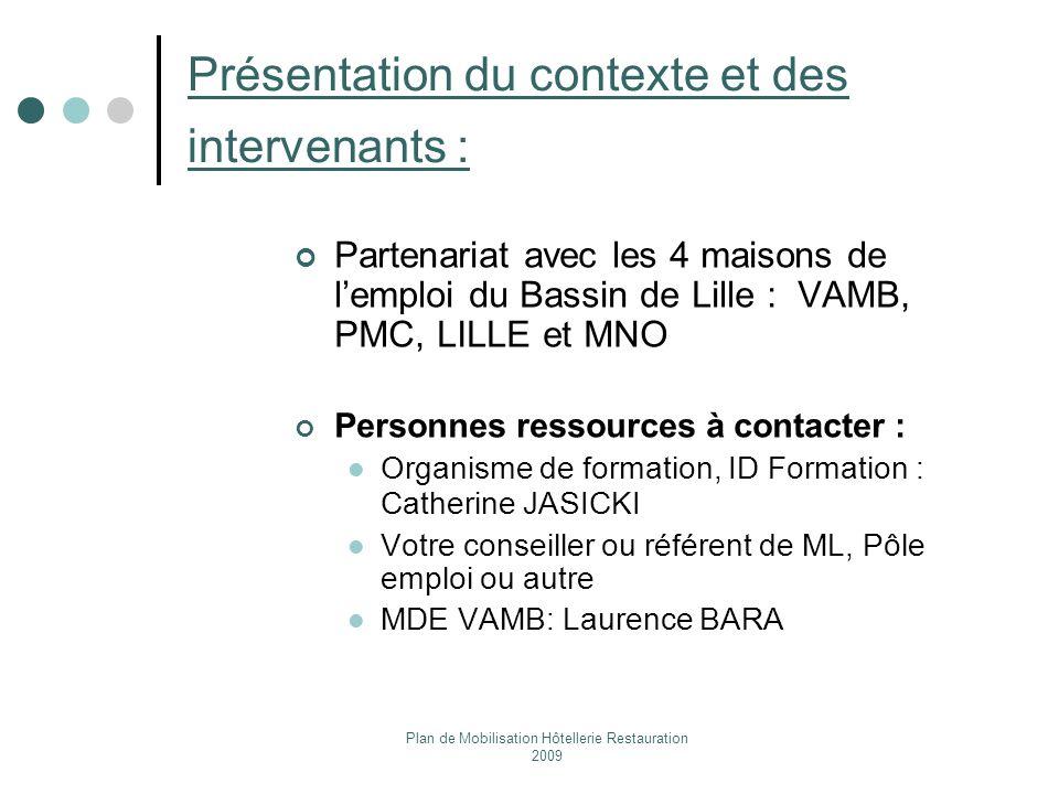 Plan de Mobilisation Hôtellerie Restauration 2009 Présentation du contexte et des intervenants : Partenariat avec les 4 maisons de lemploi du Bassin d