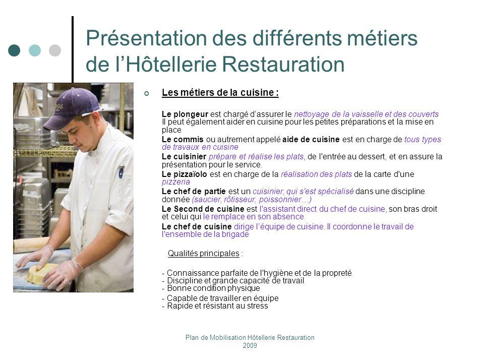 Plan de Mobilisation Hôtellerie Restauration 2009 Présentation des différents métiers de lHôtellerie Restauration Les métiers de la cuisine : Le plong