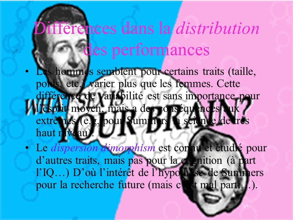 Différences dans la distribution des performances Les hommes semblent pour certains traits (taille, poids, etc.) varier plus que les femmes.
