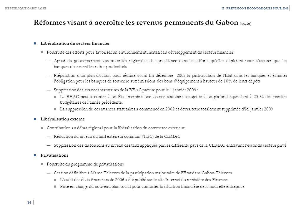 RÉPUBLIQUE GABONAISE 14 II PRÉVISIONS ÉCONOMIQUES POUR 2008 Réformes visant à accroître les revenus permanents du Gabon (suite) Libéralisation du sect