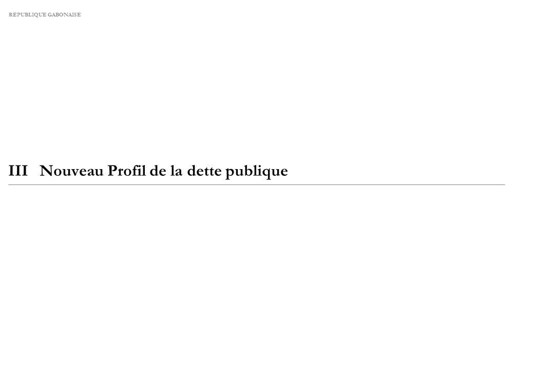 RÉPUBLIQUE GABONAISE IIINouveau Profil de la dette publique