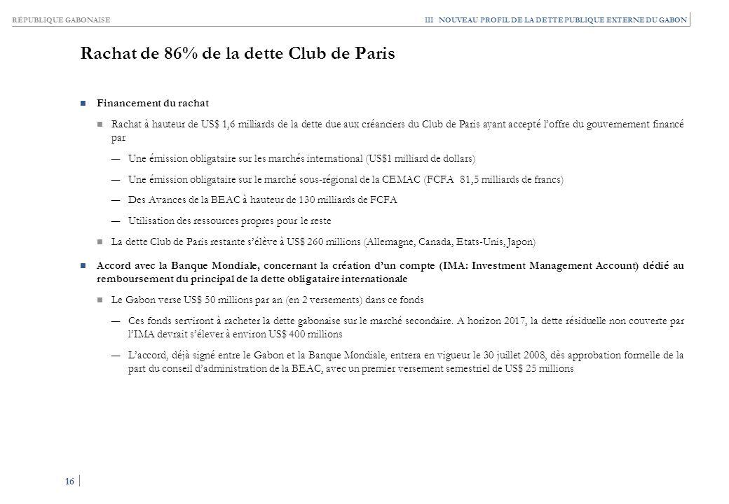 RÉPUBLIQUE GABONAISE 16 III NOUVEAU PROFIL DE LA DETTE PUBLIQUE EXTERNE DU GABON Rachat de 86% de la dette Club de Paris Financement du rachat Rachat