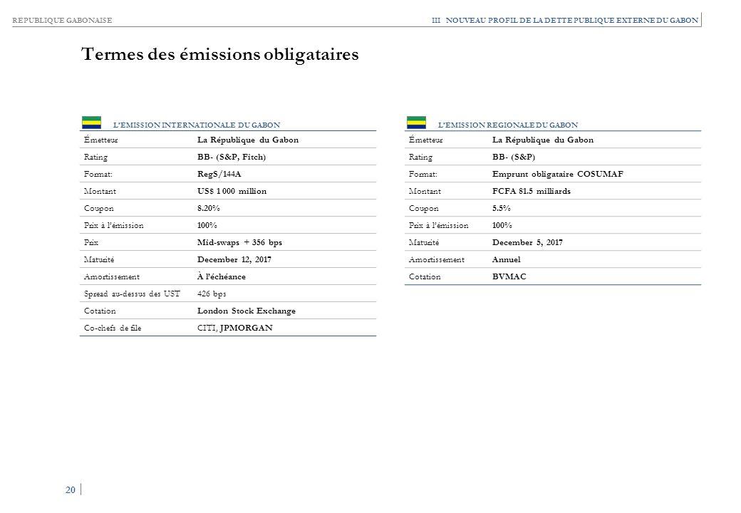 RÉPUBLIQUE GABONAISE 20 III NOUVEAU PROFIL DE LA DETTE PUBLIQUE EXTERNE DU GABON Termes des émissions obligataires LÉMISSION INTERNATIONALE DU GABON É
