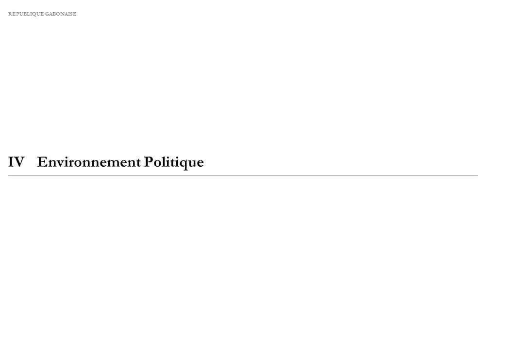 RÉPUBLIQUE GABONAISE IVEnvironnement Politique