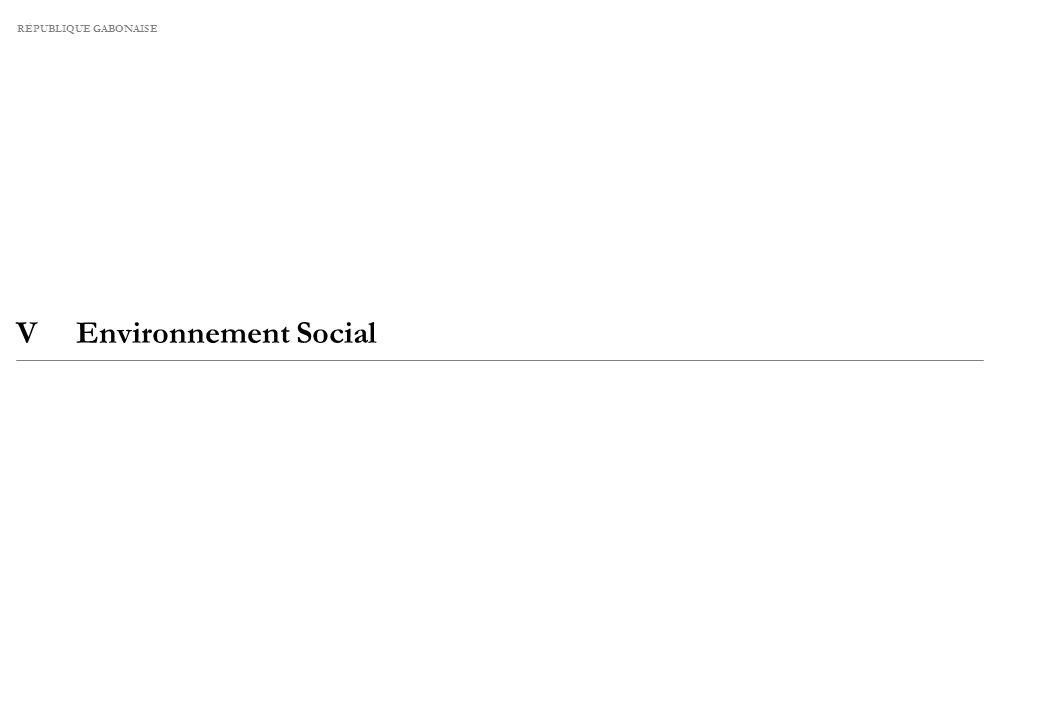 RÉPUBLIQUE GABONAISE VEnvironnement Social