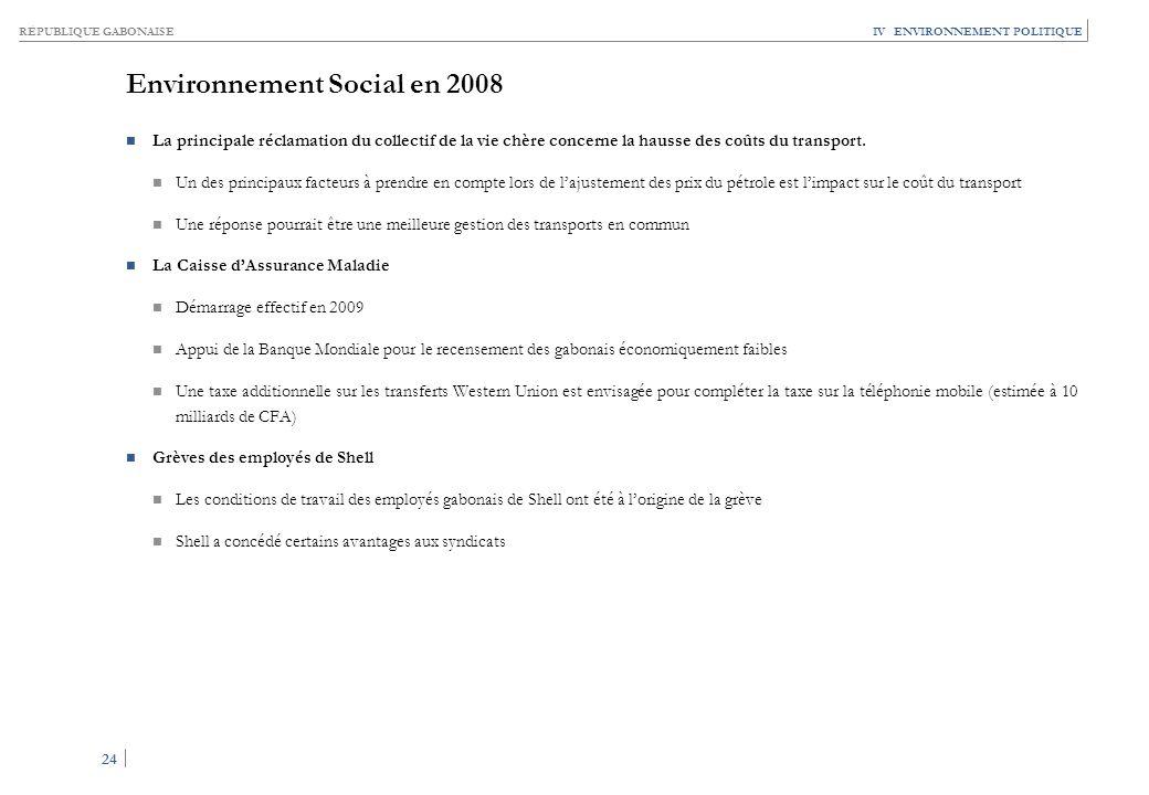 RÉPUBLIQUE GABONAISE 24 IV ENVIRONNEMENT POLITIQUE Environnement Social en 2008 La principale réclamation du collectif de la vie chère concerne la hau