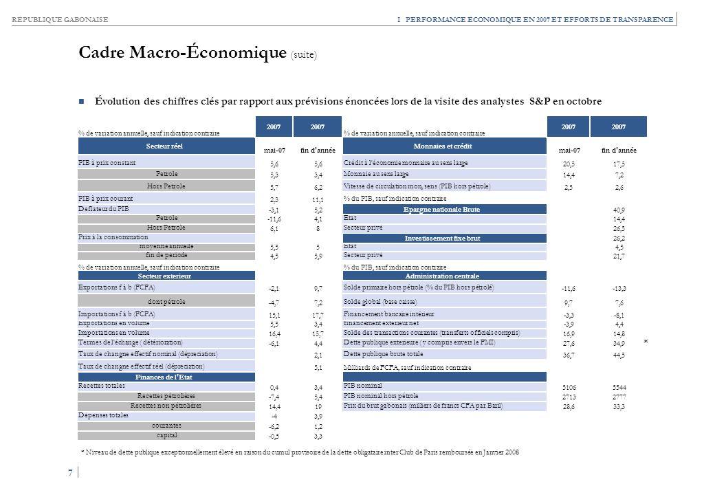 RÉPUBLIQUE GABONAISE 7 7 I PERFORMANCE ÉCONOMIQUE EN 2007 ET EFFORTS DE TRANSPARENCE Cadre Macro-Économique (suite) Évolution des chiffres clés par ra