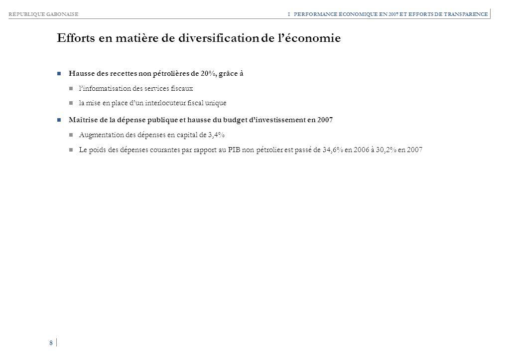 RÉPUBLIQUE GABONAISE 8 8 I PERFORMANCE ÉCONOMIQUE EN 2007 ET EFFORTS DE TRANSPARENCE Efforts en matière de diversification de léconomie Hausse des rec