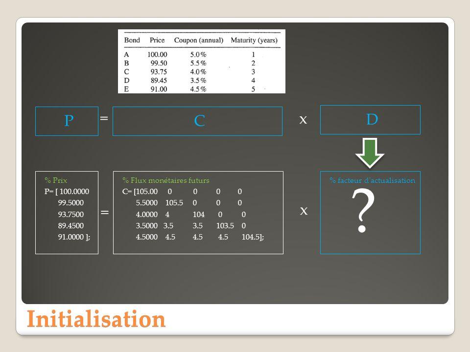 Initialisation P = C D x % Prix P= [ 100.0000 99.5000 93.7500 89.4500 91.0000 ]; % Flux monétaires futurs C= [105.00 0 0 0 0 5.5000 105.5 0 0 0 4.0000 4 104 0 0 3.5000 3.5 3.5 103.5 0 4.5000 4.5 4.5 4.5 104.5]; x = % facteur d actualisation ?