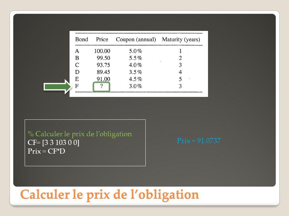 Calculer le prix de lobligation % Calculer le prix de lobligation CF= [3 3 103 0 0] Prix = CF*D Prix = 91.0737
