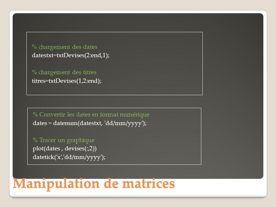 Manipulation de matrices % chargement des dates datestxt=txtDevises(2:end,1); % chargement des titres titres=txtDevises(1,2:end); % Convertir les dates en format numérique dates = datenum(datestxt, dd/mm/yyyy ); % Tracer un graphique plot(dates, devises(:,2)) datetick( x , dd/mm/yyyy );