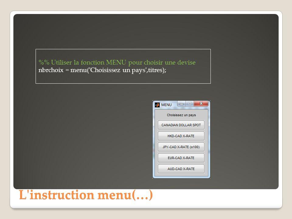L'instruction menu(…) % Utiliser la fonction MENU pour choisir une devise nbrchoix = menu('Choisissez un pays',titres);