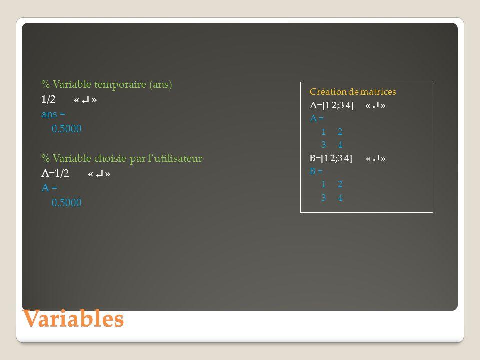 Afficher plusieurs graphiques (subplot) % initialisation MSFT= ClosingPrice{1} ; APL= ClosingPrice{2} ; IBM= ClosingPrice{3}; GSPC= ClosingPrice{4}; % afficher plusieurs graphiques subplot(2,2,1) % graphique 1 plot(MSFT(:,2)) title( MSFT ) subplot(2,2,2) % graphique 2 plot(APL(:,2)) title( APL ) subplot(2,2,3), % graphique 3 plot(IBM(:,2)) title( IBM ) subplot(2,2,4) % graphique 4 plot(GSPC(:,2)) title( GSPC )