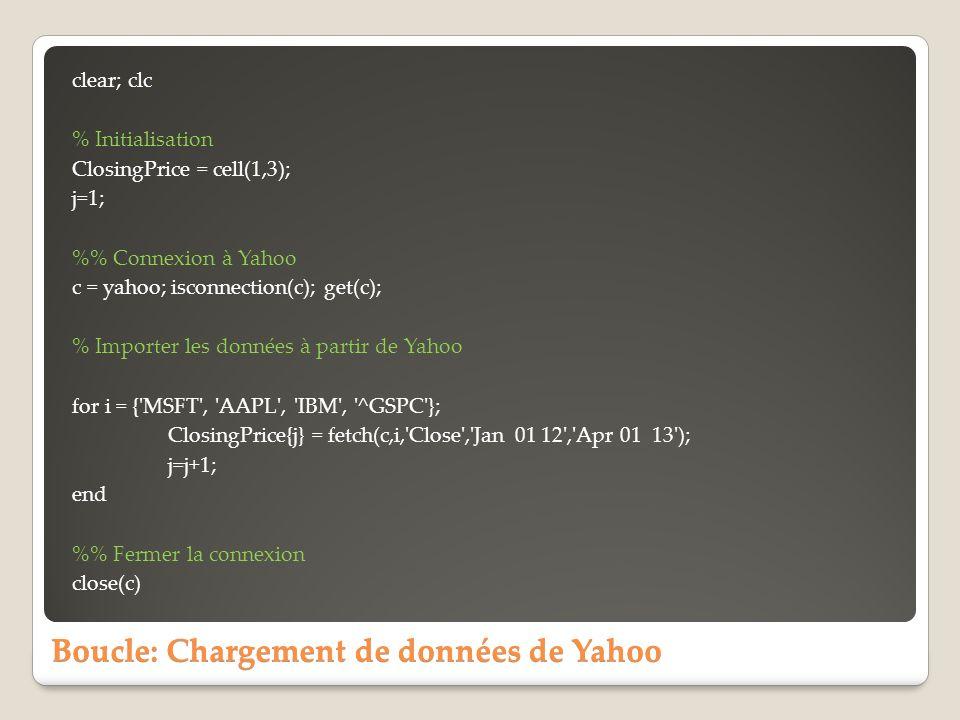 Boucle: Chargement de données de Yahoo clear; clc % Initialisation ClosingPrice = cell(1,3); j=1; % Connexion à Yahoo c = yahoo; isconnection(c); get(c); % Importer les données à partir de Yahoo for i = { MSFT , AAPL , IBM , ^GSPC }; ClosingPrice{j} = fetch(c,i, Close , Jan 01 12 , Apr 01 13 ); j=j+1; end % Fermer la connexion close(c)