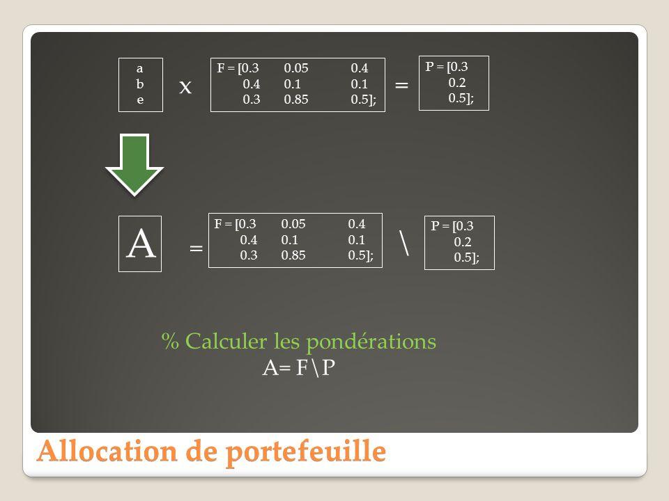 Allocation de portefeuille F = [0.30.050.4 0.40.10.1 0.30.850.5]; % Calculer les pondérations A= F\P P = [0.3 0.2 0.5]; \ = A F = [0.30.050.4 0.40.10.