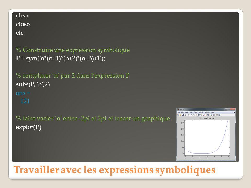 Travailler avec les expressions symboliques clear close clc % Construire une expression symbolique P = sym( n*(n+1)*(n+2)*(n+3)+1 ); % remplacer n par 2 dans lexpression P subs(P, n ,2) ans = 121 % faire varier n entre -2pi et 2pi et tracer un graphique ezplot(P)