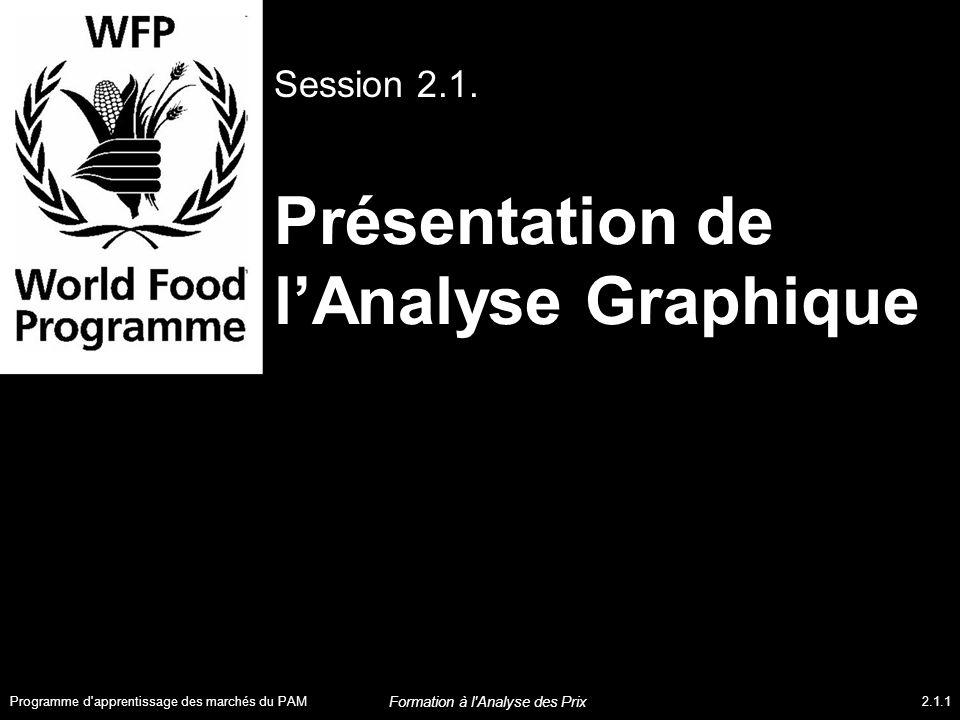 Présentation de lAnalyse Graphique Session 2.1.