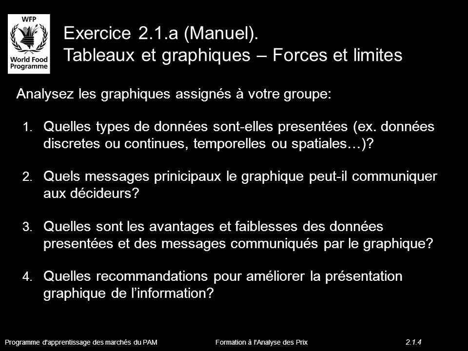Exercice 2.1.a (Manuel).