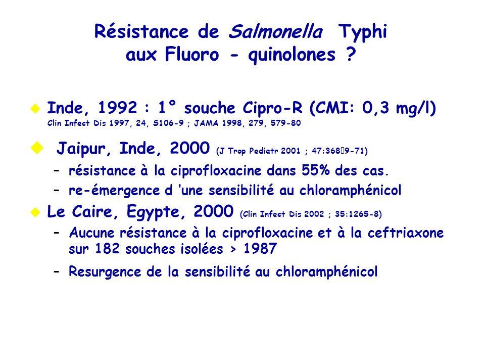 Résistance de Salmonella Typhi aux Fluoro - quinolones ? Inde, 1992 : 1° souche Cipro-R (CMI: 0,3 mg/l) Clin Infect Dis 1997, 24, S106-9 ; JAMA 1998,