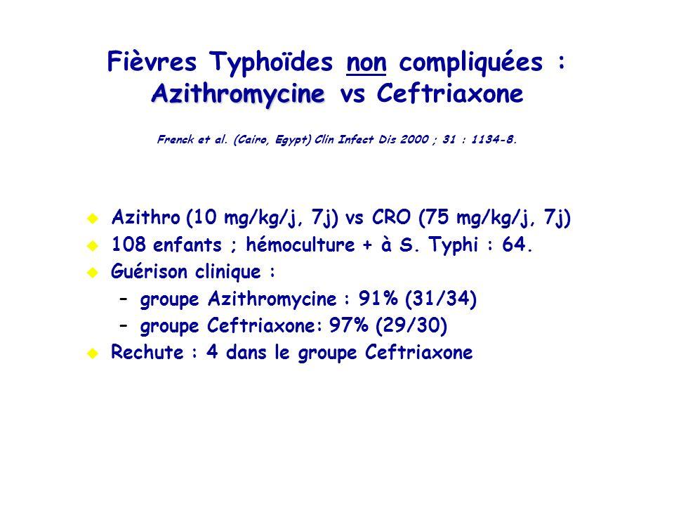 Azithromycine Fièvres Typhoïdes non compliquées : Azithromycine vs Ceftriaxone Azithro (10 mg/kg/j, 7j) vs CRO (75 mg/kg/j, 7j) 108 enfants ; hémocult