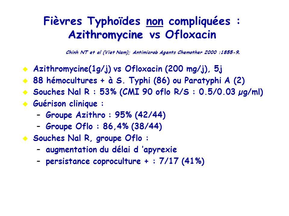 Azithromycine Fièvres Typhoïdes non compliquées : Azithromycine vs Ofloxacin Azithromycine(1g/j) vs Ofloxacin (200 mg/j), 5j 88 hémocultures + à S. Ty