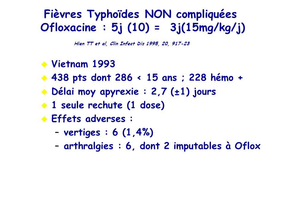 Fièvres Typhoïdes NON compliquées Ofloxacine : 5j (10) = 3j(15mg/kg/j) Vietnam 1993 438 pts dont 286 < 15 ans ; 228 hémo + Délai moy apyrexie : 2,7 (±
