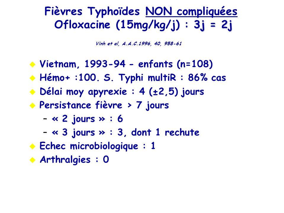 3j = 2j Fièvres Typhoïdes NON compliquées Ofloxacine (15mg/kg/j) : 3j = 2j Vietnam, 1993-94 - enfants (n=108) Hémo+ :100. S. Typhi multiR : 86% cas Dé