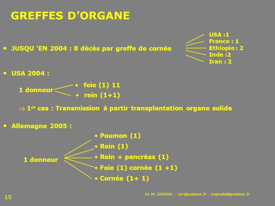 Dr M. GOUDAL - cnr@pasteur.fr - mgoudal@pasteur.fr 15 GREFFES DORGANE JUSQU EN 2004 : 8 décès par greffe de cornée USA 2004 : foie (1) 11 rein (1+1) A