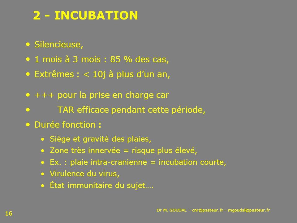 Dr M. GOUDAL - cnr@pasteur.fr - mgoudal@pasteur.fr 16 Silencieuse, 1 mois à 3 mois : 85 % des cas, Extrêmes : < 10j à plus dun an, +++ pour la prise e