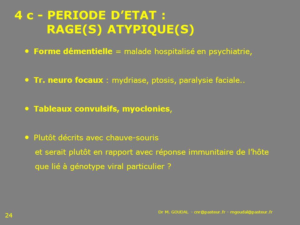 Dr M. GOUDAL - cnr@pasteur.fr - mgoudal@pasteur.fr 24 4 c - PERIODE DETAT : RAGE(S) ATYPIQUE(S) Forme démentielle = malade hospitalisé en psychiatrie,