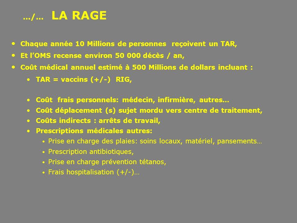 …/… LA RAGE Chaque année 10 Millions de personnes reçoivent un TAR, Et lOMS recense environ 50 000 décès / an, Coût médical annuel estimé à 500 Millio