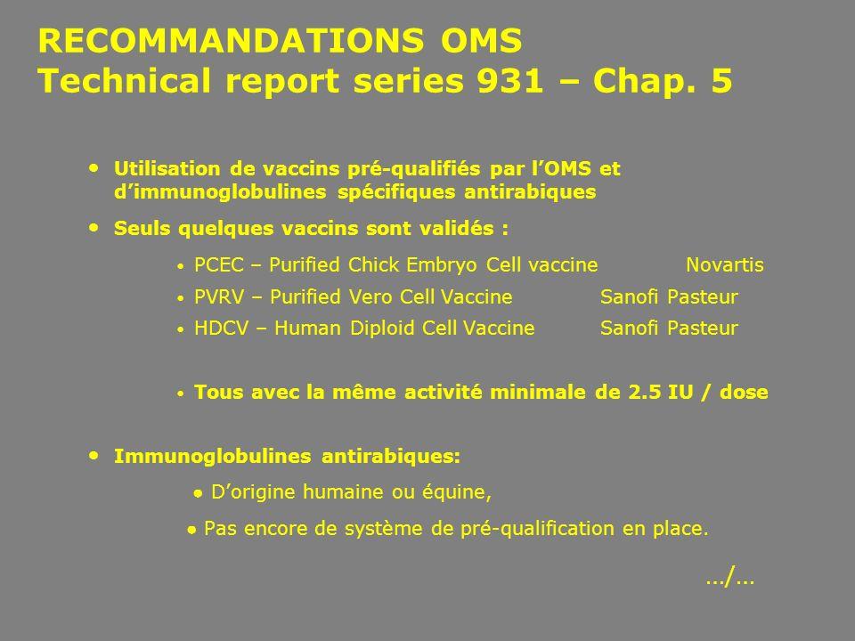 RECOMMANDATIONS OMS Technical report series 931 – Chap. 5 Utilisation de vaccins pré-qualifiés par lOMS et dimmunoglobulines spécifiques antirabiques