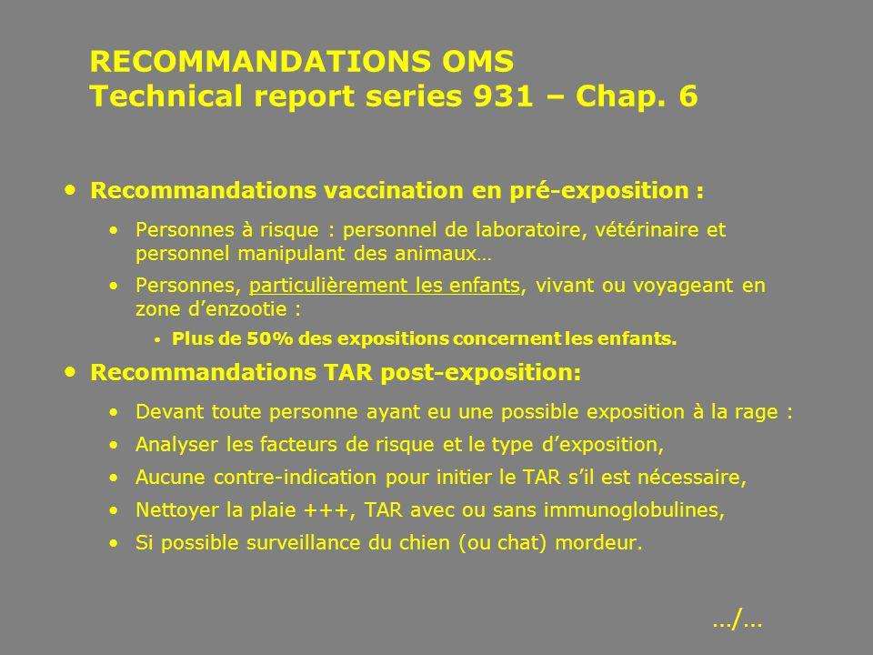 RECOMMANDATIONS OMS Technical report series 931 – Chap. 6 Recommandations vaccination en pré-exposition : Personnes à risque : personnel de laboratoir