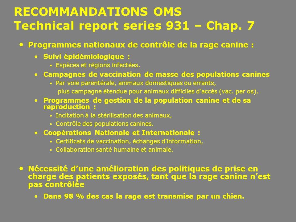 RECOMMANDATIONS OMS Technical report series 931 – Chap. 7 Programmes nationaux de contrôle de la rage canine : Suivi épidémiologique : Espèces et régi