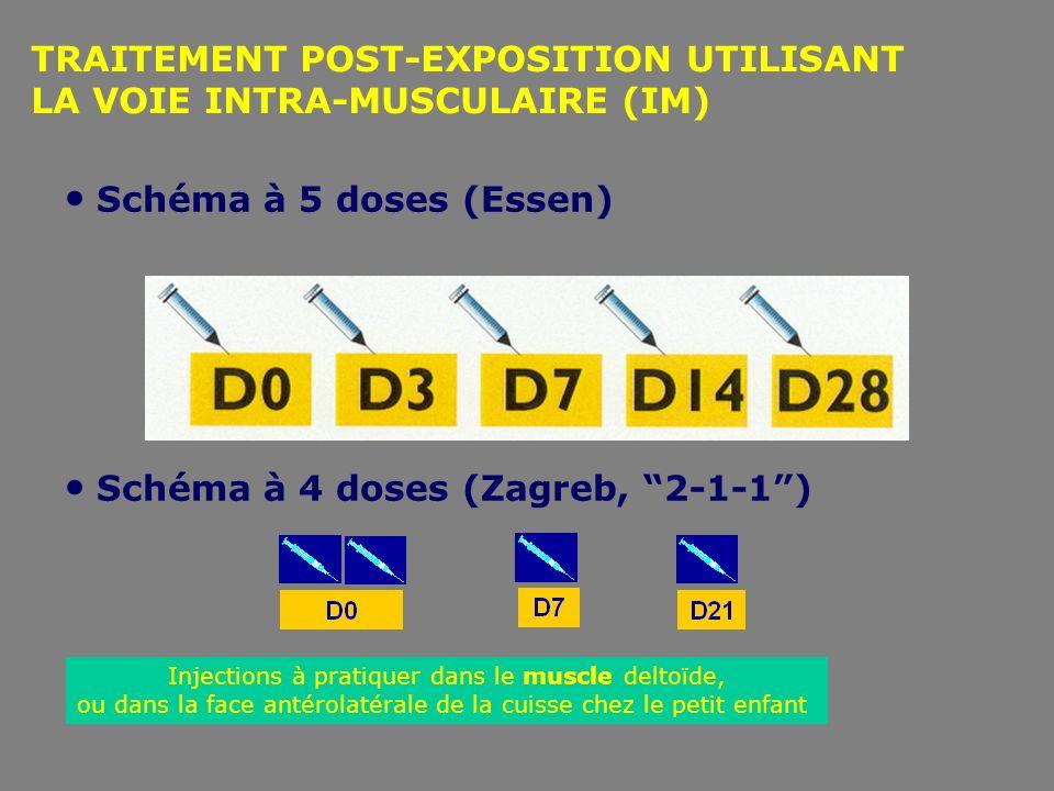 TRAITEMENT POST-EXPOSITION UTILISANT LA VOIE INTRA-MUSCULAIRE (IM) Schéma à 5 doses (Essen) Schéma à 4 doses (Zagreb, 2-1-1) Injections à pratiquer da