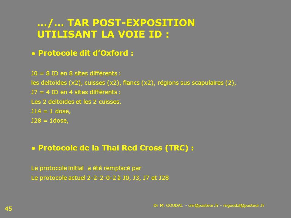 Dr M. GOUDAL - cnr@pasteur.fr - mgoudal@pasteur.fr 45 …/… TAR POST-EXPOSITION UTILISANT LA VOIE ID : Protocole dit dOxford : J0 = 8 ID en 8 sites diff