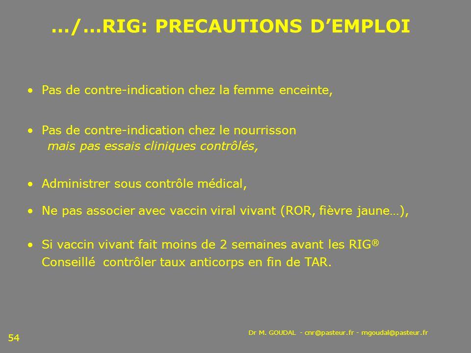 Dr M. GOUDAL - cnr@pasteur.fr - mgoudal@pasteur.fr 54 …/…RIG: PRECAUTIONS DEMPLOI Pas de contre-indication chez la femme enceinte, Pas de contre-indic