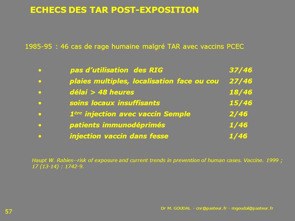 Dr M. GOUDAL - cnr@pasteur.fr - mgoudal@pasteur.fr 57 1985-95 : 46 cas de rage humaine malgré TAR avec vaccins PCEC pas dutilisation des RIG 37/46 pla
