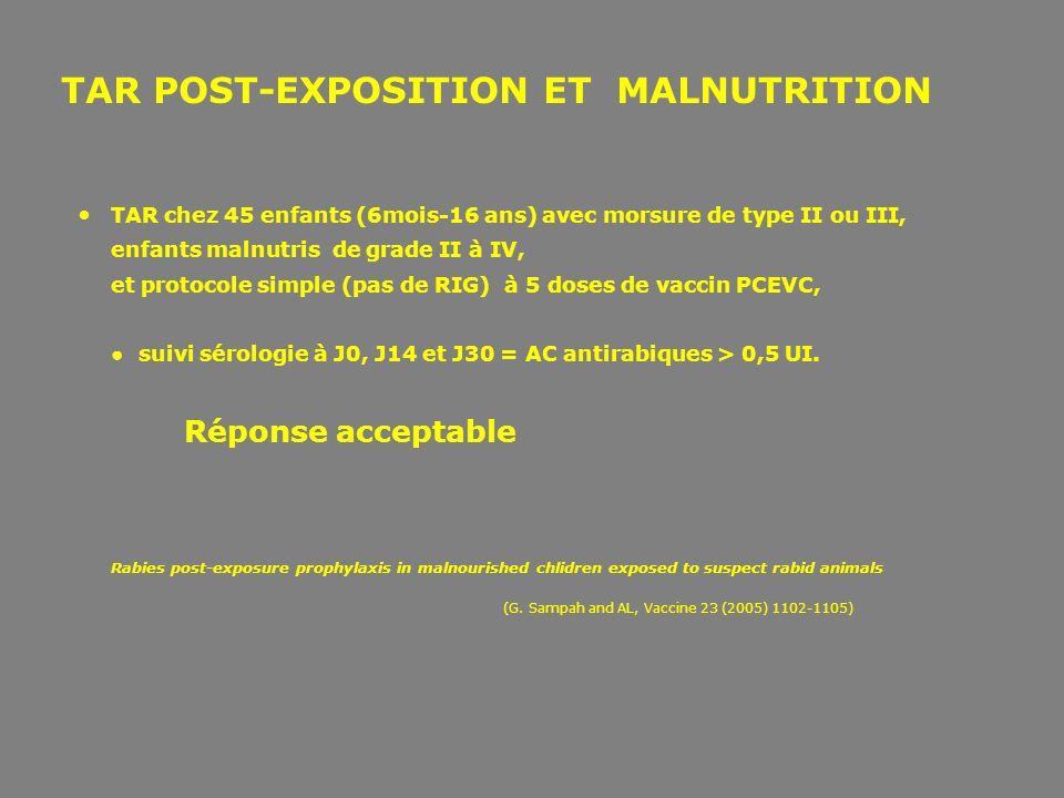 TAR POST-EXPOSITION ET MALNUTRITION TAR chez 45 enfants (6mois-16 ans) avec morsure de type II ou III, enfants malnutris de grade II à IV, et protocol