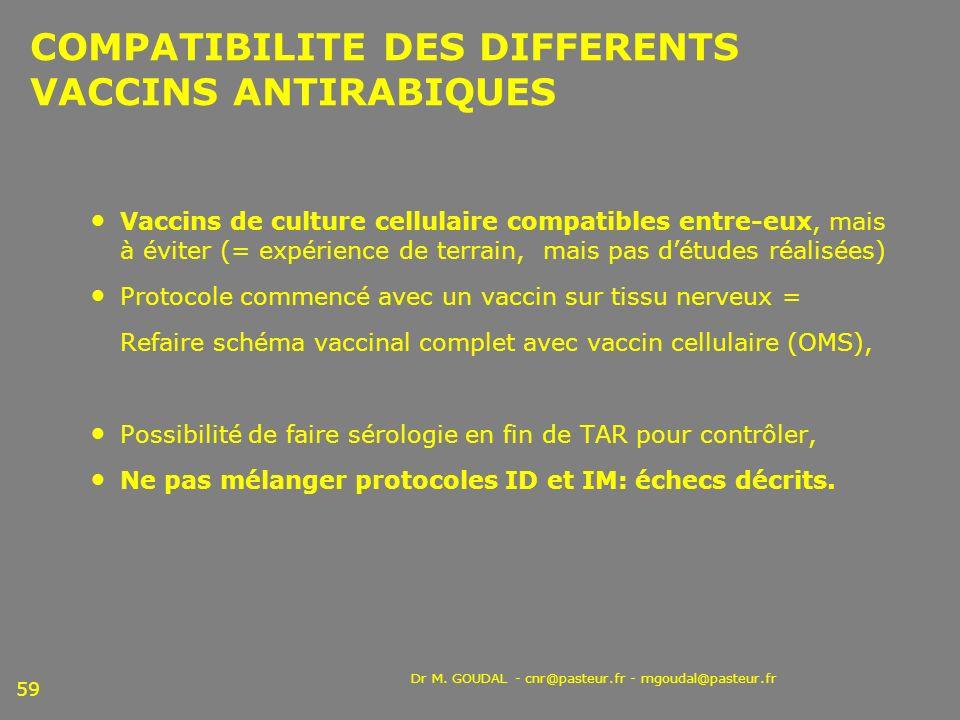 Dr M. GOUDAL - cnr@pasteur.fr - mgoudal@pasteur.fr 59 COMPATIBILITE DES DIFFERENTS VACCINS ANTIRABIQUES Vaccins de culture cellulaire compatibles entr