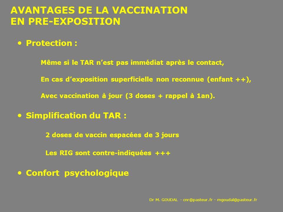 Protection : Même si le TAR nest pas immédiat après le contact, En cas dexposition superficielle non reconnue (enfant ++), Avec vaccination à jour (3
