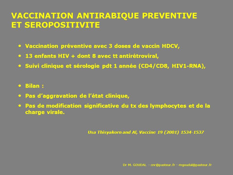 VACCINATION ANTIRABIQUE PREVENTIVE ET SEROPOSITIVITE Vaccination préventive avec 3 doses de vaccin HDCV, 13 enfants HIV + dont 8 avec tt antirétrovira